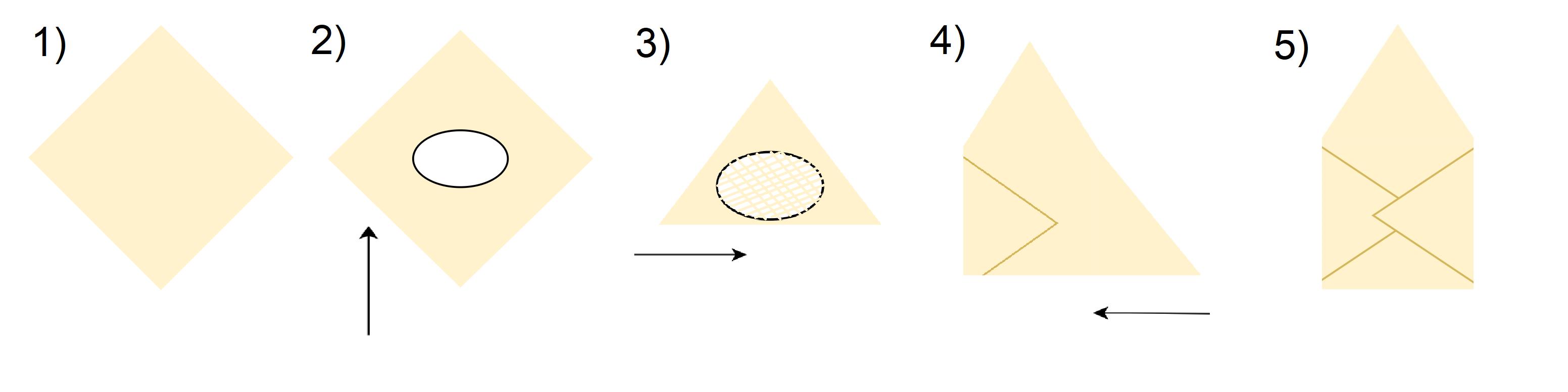 Faltanleitung für Tortellini